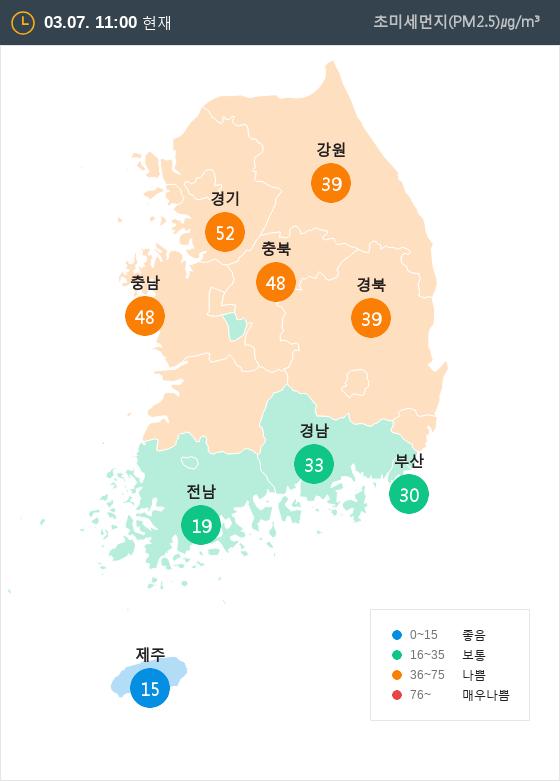 [3월 7일 PM2.5]  오전 11시 전국 초미세먼지 현황