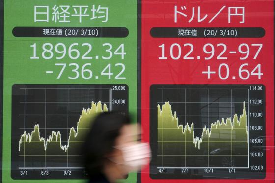 10일 오전 일본 도쿄 시내 증시 전광판. 이날 아시아 증시는 전날의 충격을 딛고 소폭 상승했다. 연합뉴스