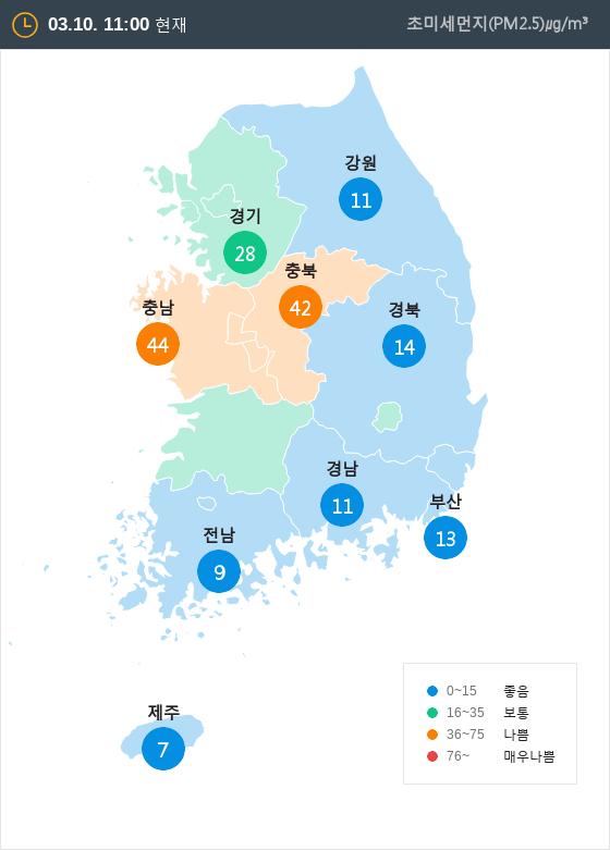[3월 10일 PM2.5]  오전 11시 전국 초미세먼지 현황