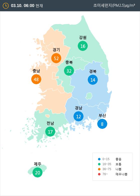 [3월 10일 PM2.5]  오전 6시 전국 초미세먼지 현황