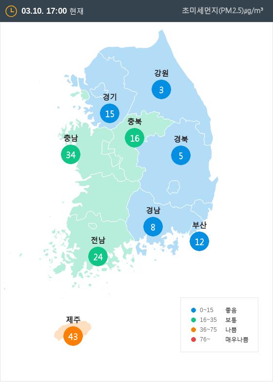 [3월 10일 PM2.5]  오후 5시 전국 초미세먼지 현황