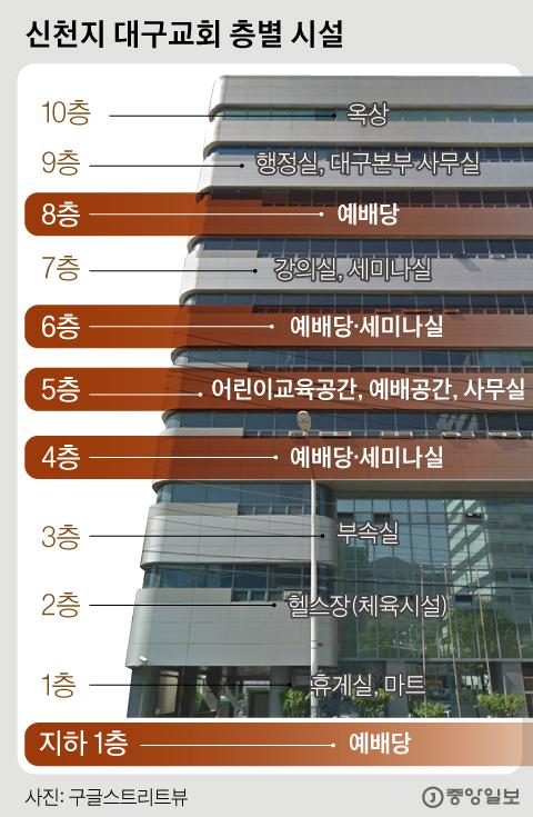 신천지대구교회층별시설. 그래픽=김경진 기자 capkim@joongang.co.kr