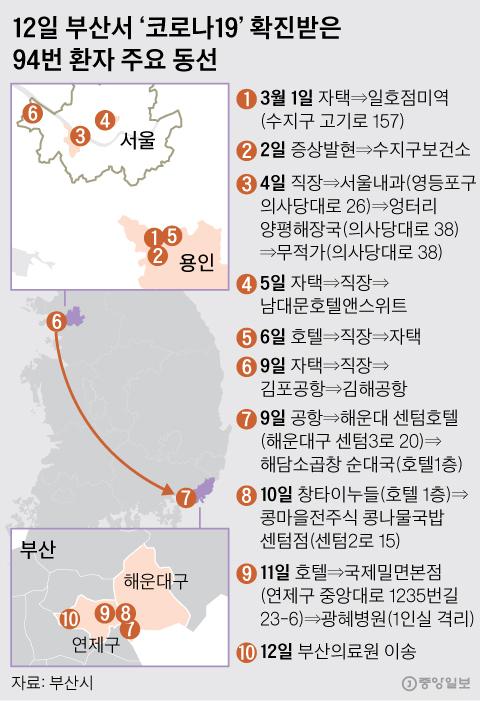 12일 부산서 '코로나19' 확진받은 94번 환자 주요 동선. 그래픽=신재민 기자