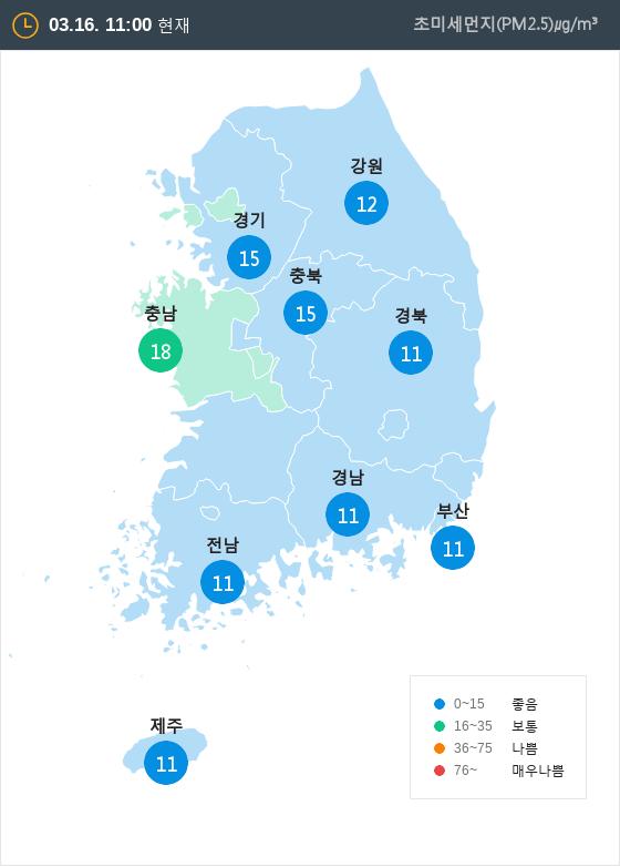 [3월 16일 PM2.5]  오전 11시 전국 초미세먼지 현황