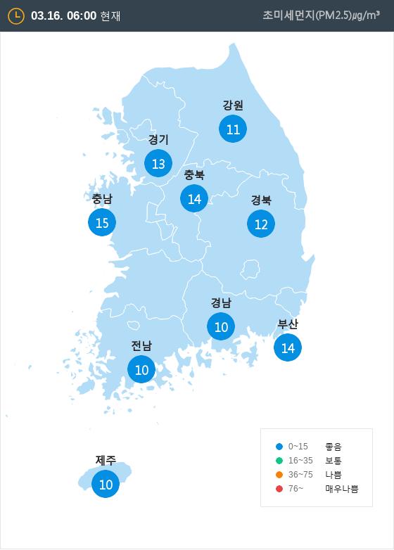 [3월 16일 PM2.5]  오전 6시 전국 초미세먼지 현황