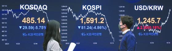 18일 서울 여의도 KB국민은행 딜링룸에서 직원들이 증시 현황판을 보고 있다. 이날 코스피는 81.24포인트(4.86%) 떨어진 1591.20에 거래를 마쳤다. 코스닥지수는 29.59포인트(5.75%) 내린 485.14로 마감했다. [연합뉴스]