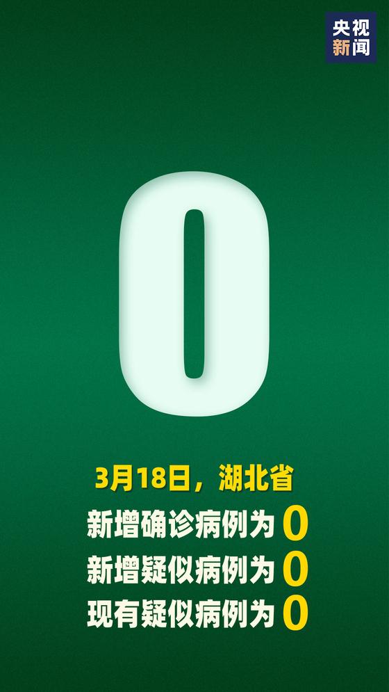 18일 후베이성 신규 확진자가 처음으로 '0'을 찍었다. [중국 CCTV 캡처]
