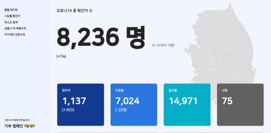국군지휘통신사령부 소속 이무열 일병이 개발한 신종 코로나 현황 웹사이트(https://save-korea.com).