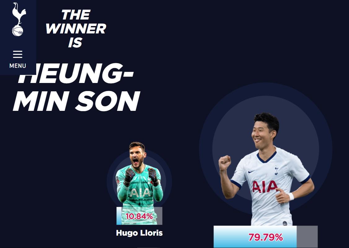 손흥민의 토트넘 2월의 선수 투푱서 79%가 넘는 압도적인 지지를 받았다. [사진 토트넘 홈페이지]