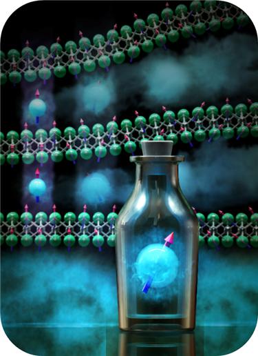 [2차원 자성 전자화물 개념도. 층간의 빈 공간에 위치한 격자간 음이온 전자가 고유의 자기 모멘트를 갖고 주위의 원자들과 상호교환 작용을 하여 강자성 특성을 나타냄.]