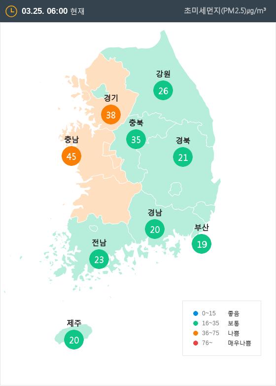 [3월 25일 PM2.5]  오전 6시 전국 초미세먼지 현황