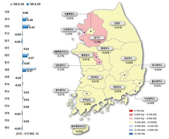 3월 셋째주 전국 아파트값 상승률. 자료:한국감정원