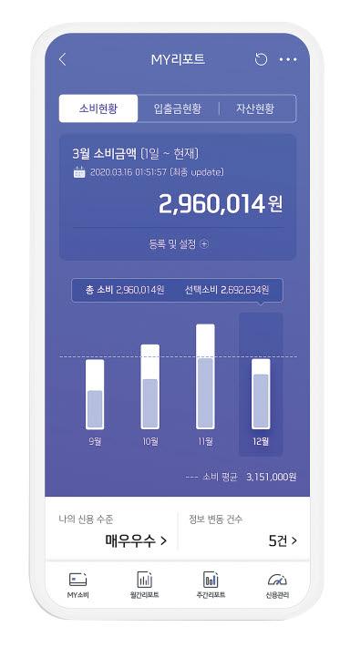 신한카드가 고객의 소비를 종합 관리하고 하나의 앱을 통해 완결된 서비스를 제공하기 위해 신한페이판을 전면 개편했다. [사진 신한카드]