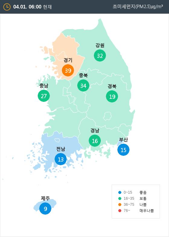 [4월 1일 PM2.5]  오전 6시 전국 초미세먼지 현황