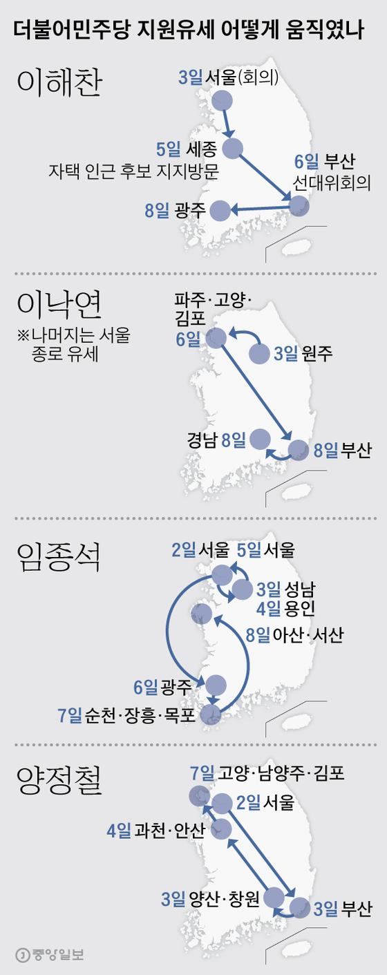 더불어민주당 지원유세 어떻게 움직였나. 그래픽=박경민 기자 minn@joongang.co.kr