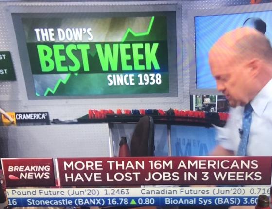 다우존스가 '최고의 주'를 기록했다고 보도하는 뉴스 화면 밑으로 '1600만명 넘는 미국인이 3주 동안 일자리를 잃었다'는 자막이 지나간다. 이 사진은 트위터에서 4만건 이상 리트윗됐다. 출처 트위터 @JustinAHorwitz