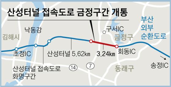 산성터널 접속도로 금정구간 개통. 그래픽=신재민 기자