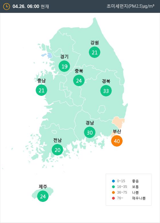[4월 26일 PM2.5]  오전 6시 전국 초미세먼지 현황