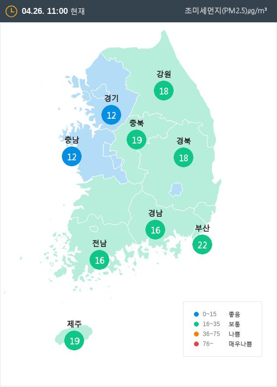 [4월 26일 PM2.5]  오전 11시 전국 초미세먼지 현황