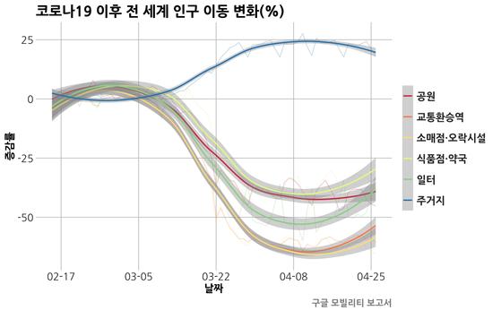 자료=구글, 분석·그래픽=김원 기자