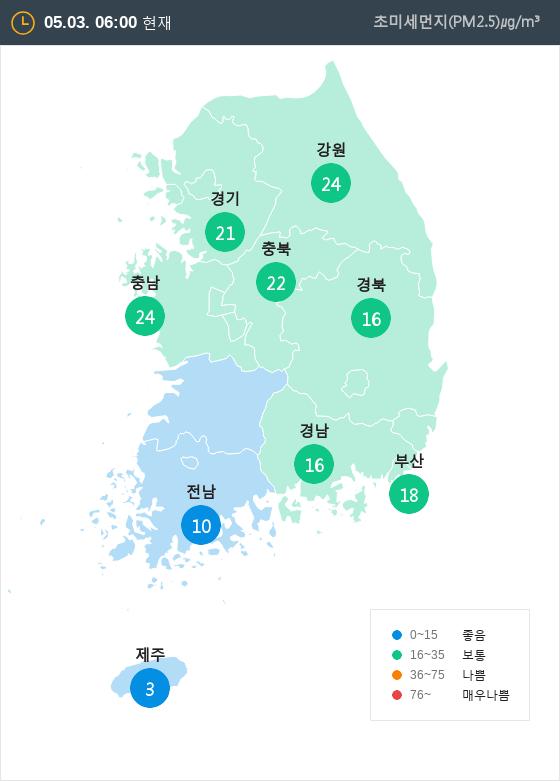 [5월 3일 PM2.5]  오전 6시 전국 초미세먼지 현황