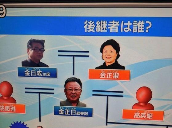 일본 BS TV 도쿄 시사 프로그램 '닛케이 플러스10'. 뉴스1