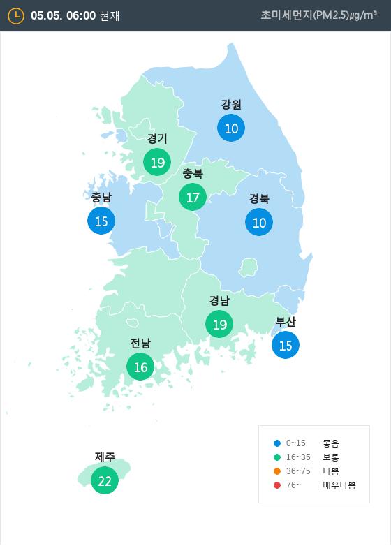 [5월 5일 PM2.5]  오전 6시 전국 초미세먼지 현황
