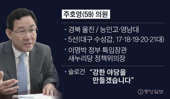 통합당 원내대표 3인. 그래픽=김은교 kim.eungyo@joongang.co.kr