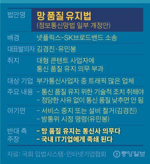 텔레그램·넷플릭스 잡는 법, 국내 업체 반대 이유는. 그래픽=김영옥 기자 yesok@joongang.co.kr