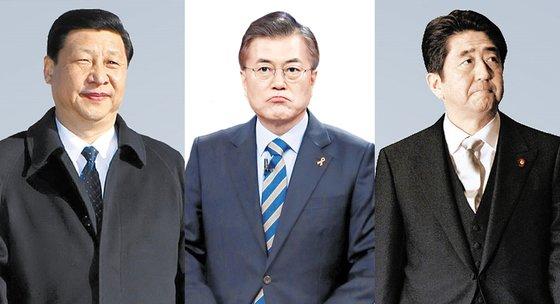 중국에선 미국과의 완전한 디커플링이라는 최악의 상황에 대비해 기술력이 있는 한국과 일본, 유럽 등과 관계를 개선해야 한다는 목소리가 나오고 있다. 왼쪽부터 시진핑 중국 국가주석, 문재인 대통령, 아베 신조 일본 총리. [중앙포토]