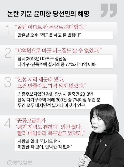 논란 키운 윤미향 당선인의 해명. 그래픽=김현서 kim.hyeonseo12@joongang.co.kr