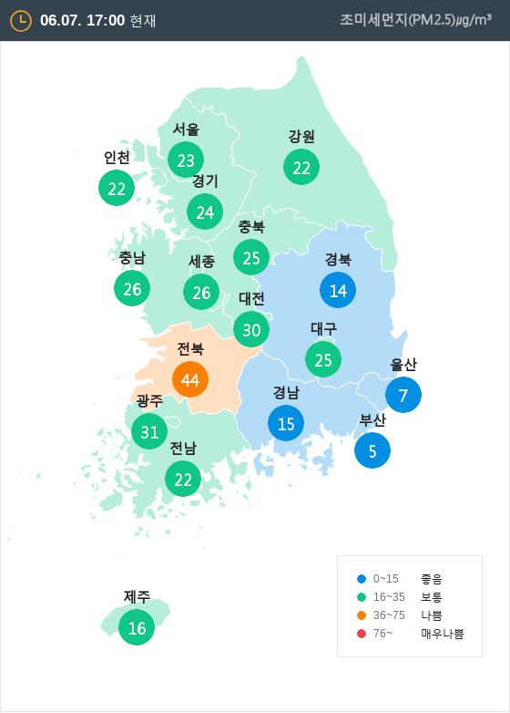 [6월 7일 PM2.5]  오후 5시 전국 초미세먼지 현황
