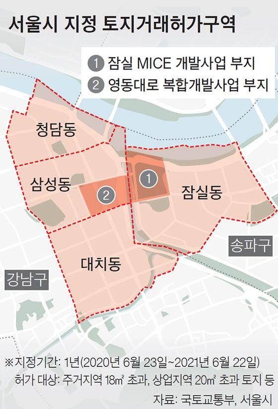 서울시 지정 토지거래허가구역