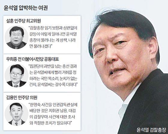 윤석열 압박하는 여권