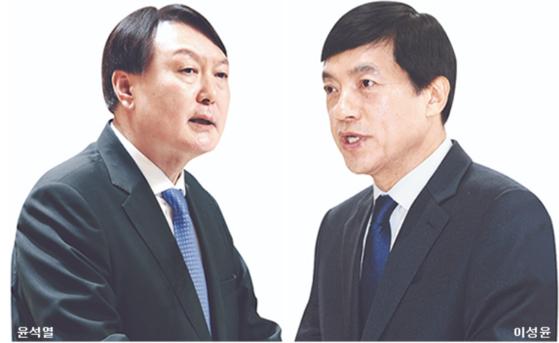 윤석열 검찰총장(왼쪽)과 이성윤 서울중앙지검장. [중앙포토]