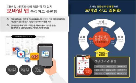 행정안전부는 112와 119 등 긴급신고 앱을 통합하기로 했다. [사진 행안부]