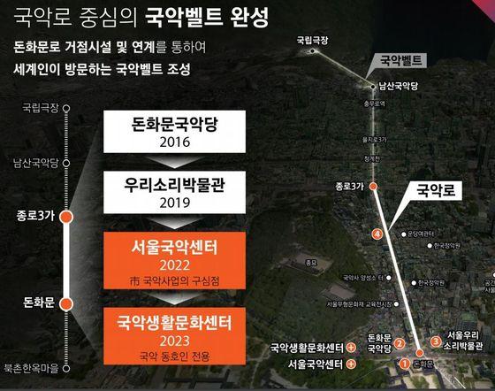 서울시는 돈화문로 일대를 '국악명소'로 만드는 계획을 내놨다. 서울시 자료 캡처