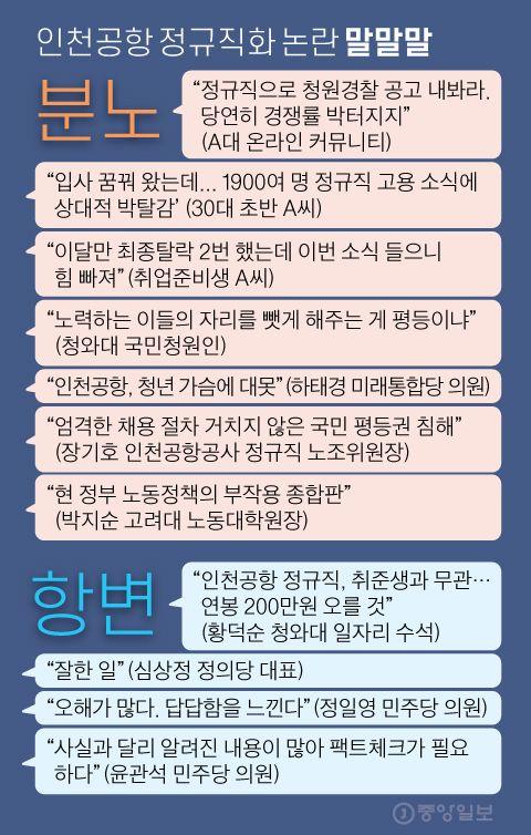 인천공항 정규직화 논란 말말말. 그래픽=김영옥 기자 yesok@joongang.co.kr