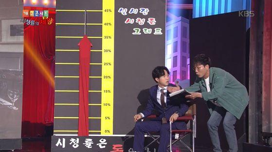 개그콘서트 마지막 방송 중 '시청률의 제왕' [자료 KBS]