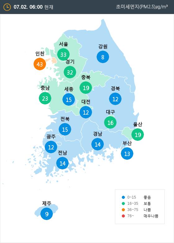 [7월 2일 PM2.5]  오전 6시 전국 초미세먼지 현황