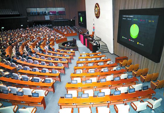 3일 서울 여의도 국회에서 열린 본회의에서 2020년도 제3차 추가경정예산안이 가결되고 있다. 연합뉴스
