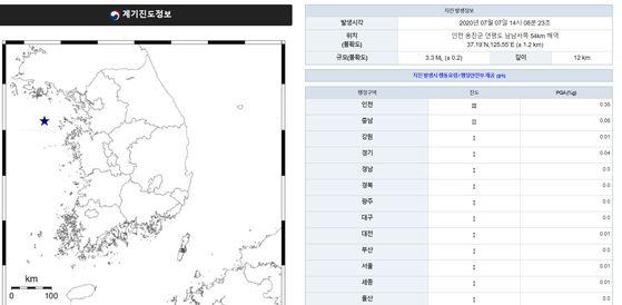 7일 인천 연평도 인근에서 규모 3.3의 지진이 발생했다. 사진 기상청 홈페이지 캡처