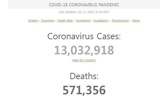 13일 전 세계 코로나19 누적 확진자가 1300만명을 돌파했다. [월드오미터 사이트 캡처]