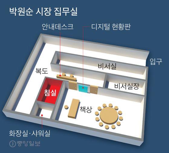 박원순 시장 집무실. 그래픽=김주원 기자 zoom@joongang.co.kr