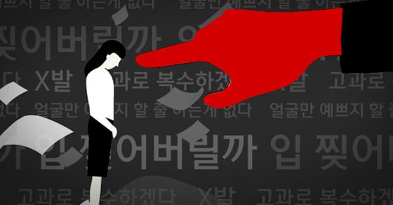 시민단체 직장갑질119가 14일 직장내 괴롭힘금지법 관련 설문 결과를 공개했다. 뉴스1