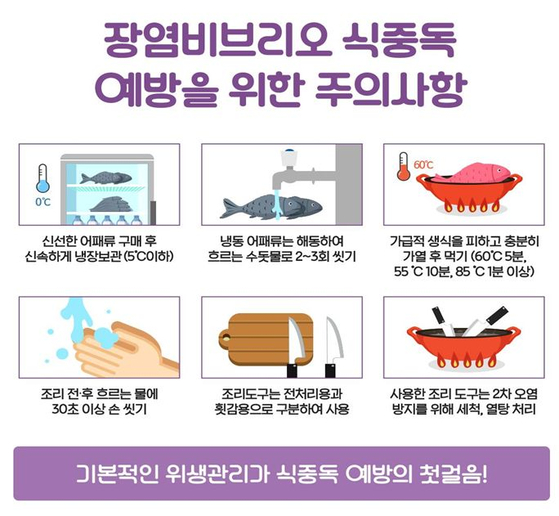 식품의약품안전처 제공