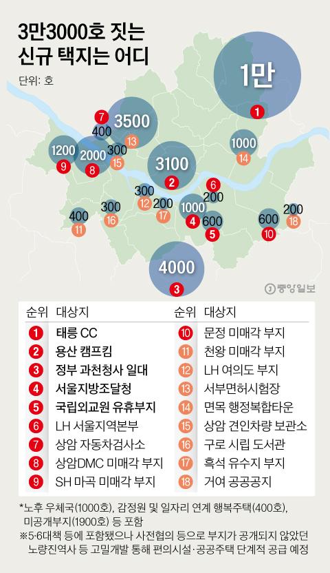 3만3000호 짓는 신규 택지는 어디. 그래픽=김영희 02@joongang.co.kr