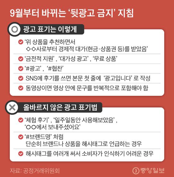 9월부터 바뀌는 '뒷광고 금지' 지침. 그래픽=김현서 kim.hyeonseo12@joongang.co.kr
