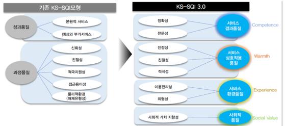 자료 한국능률협회