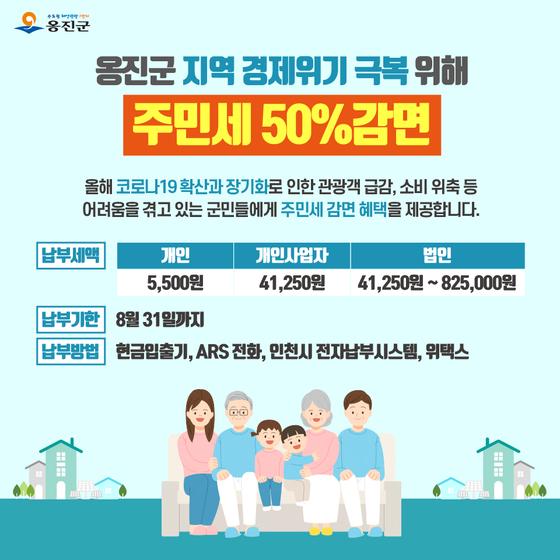 인천 옹진군, 코로나 애로 해소 위해 주민세 50% 한시 감면